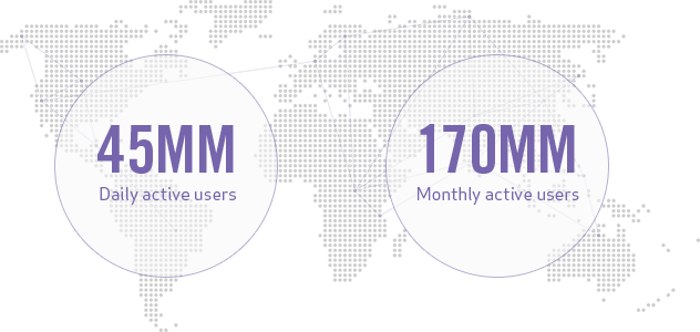 Global Active Users